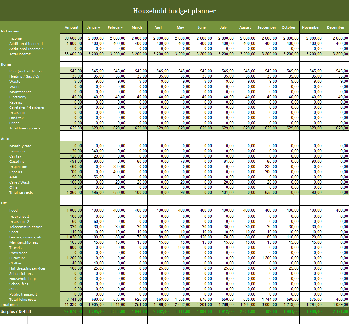 Spreadsheet For Home Budget