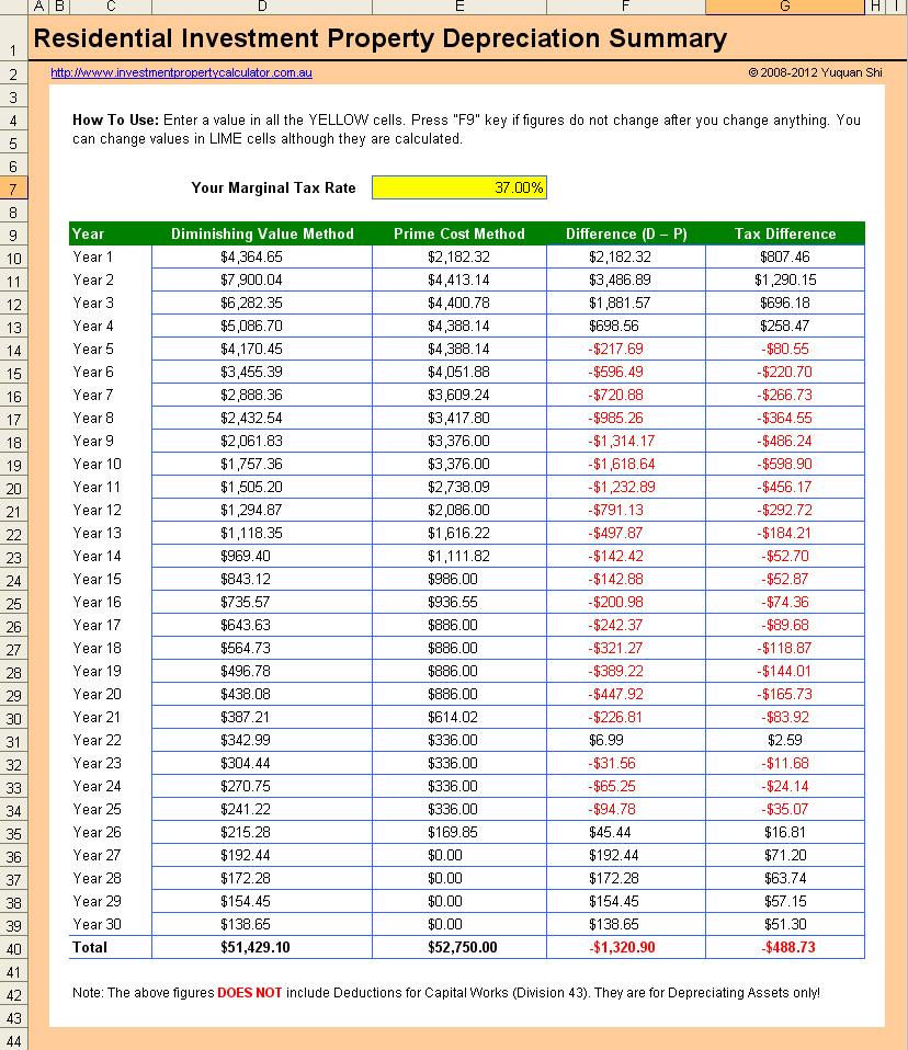 Corporation Tax Calculation Spreadsheet