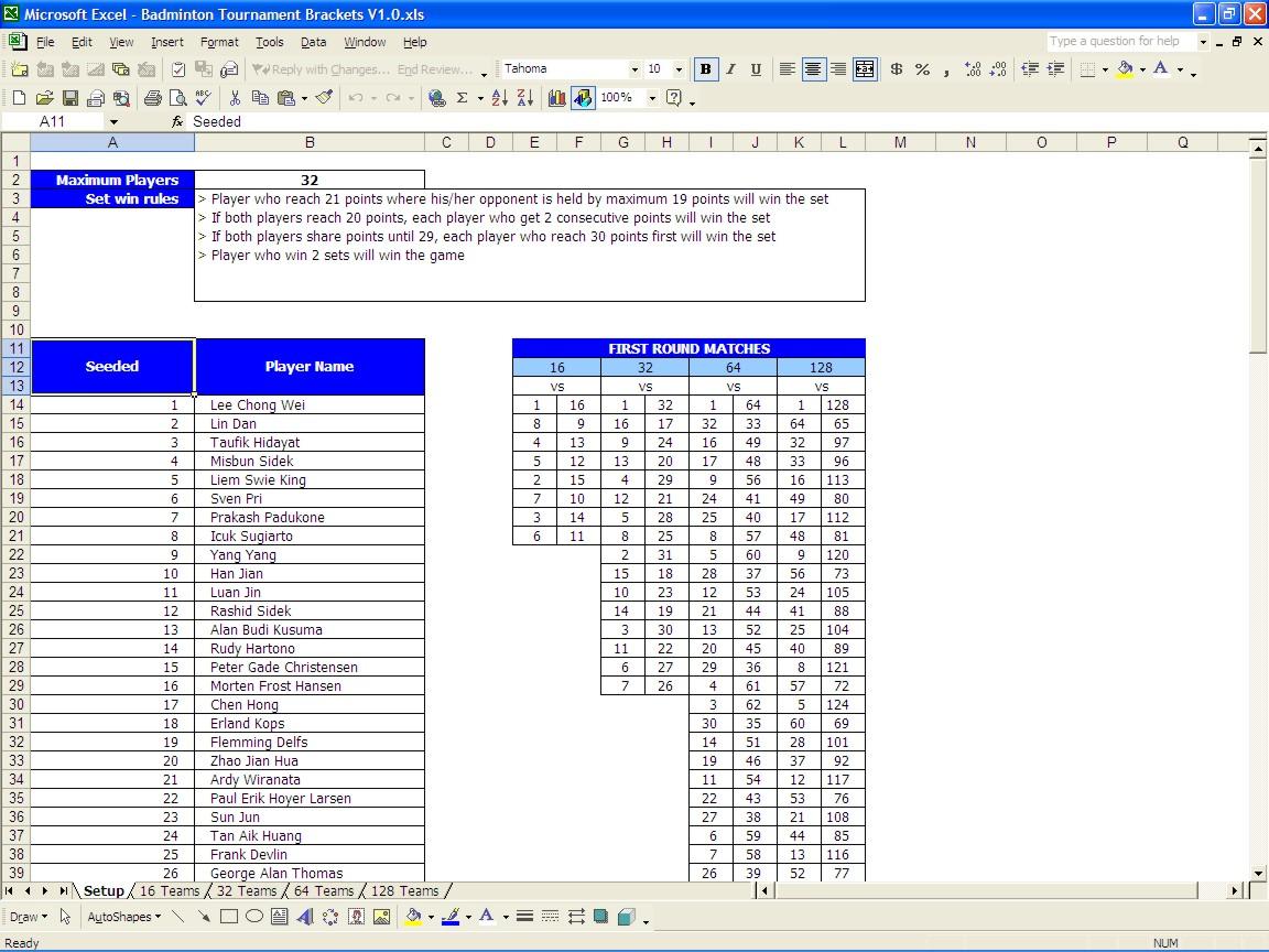 Farm Bookkeeping Spreadsheet