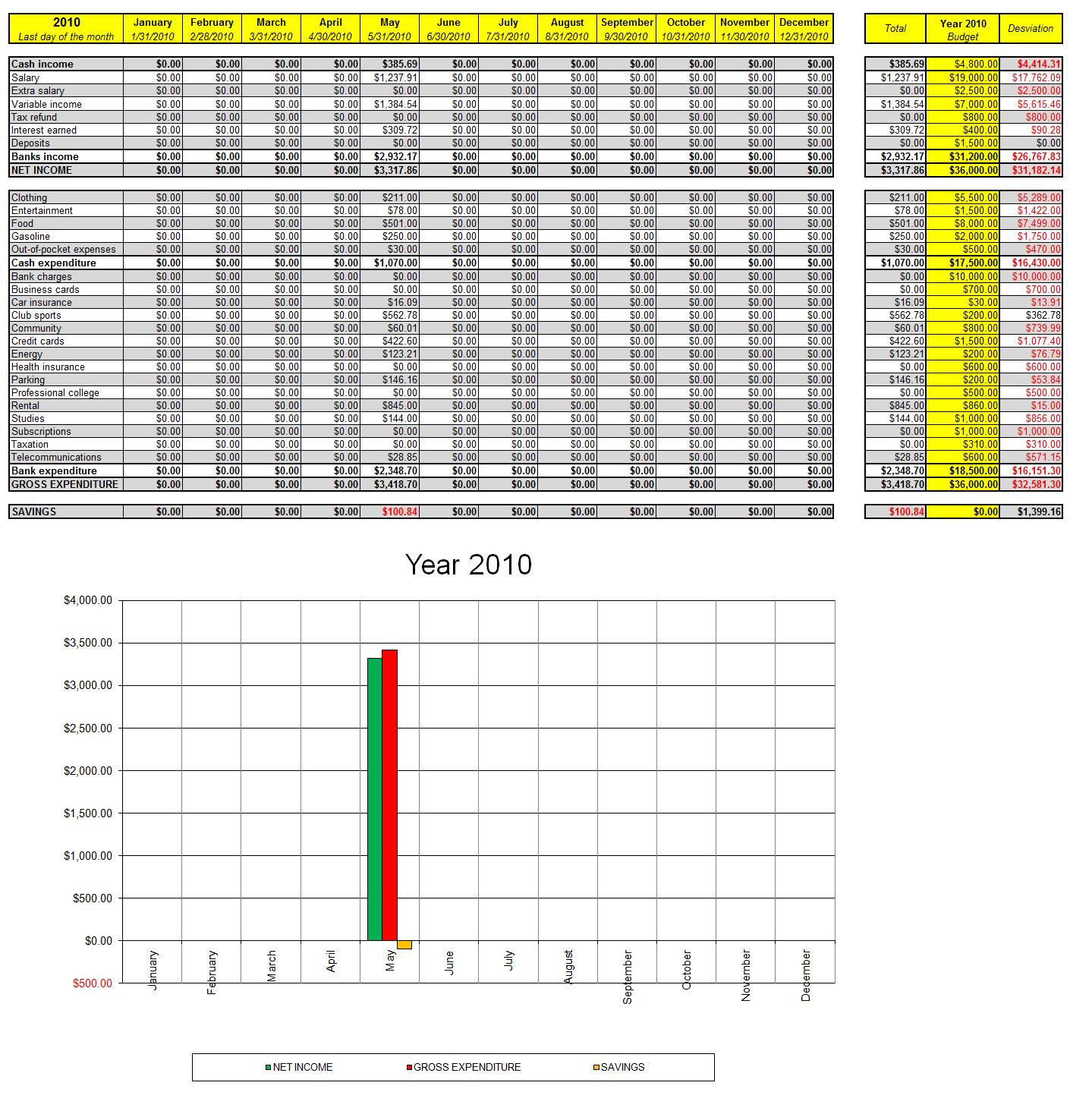 Mortgage Comparison Spreadsheet Uk