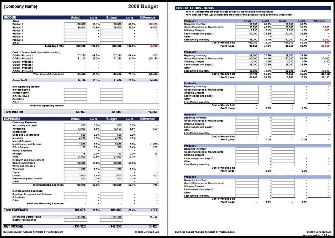 Simple Household Budget Worksheet