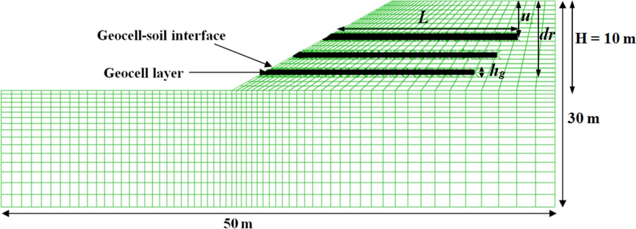 Slope Stability Analysis Pdf