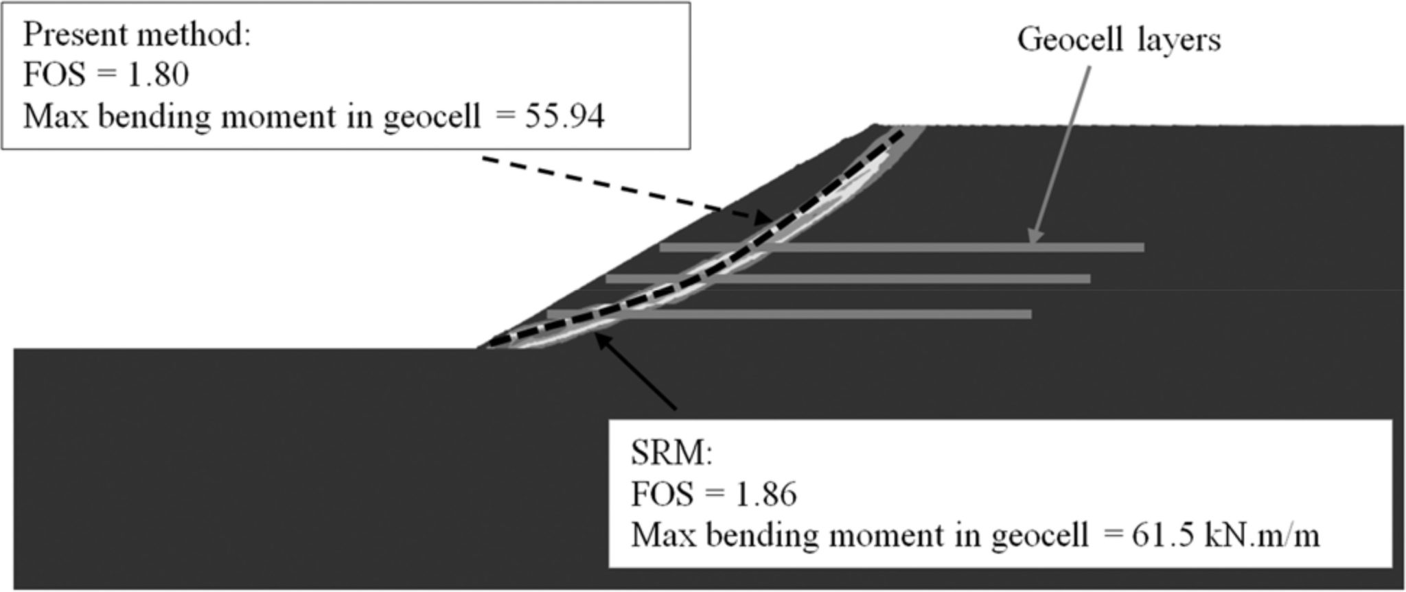 Slope Stability Analysis Software