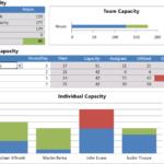 Team Capacity Planning Xls