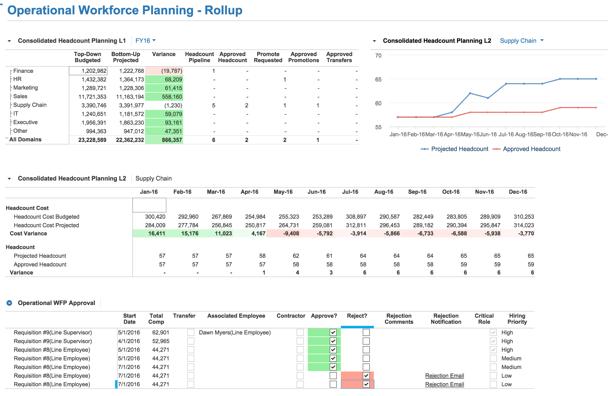 Workforce Capacity Planning Spreadsheet Template