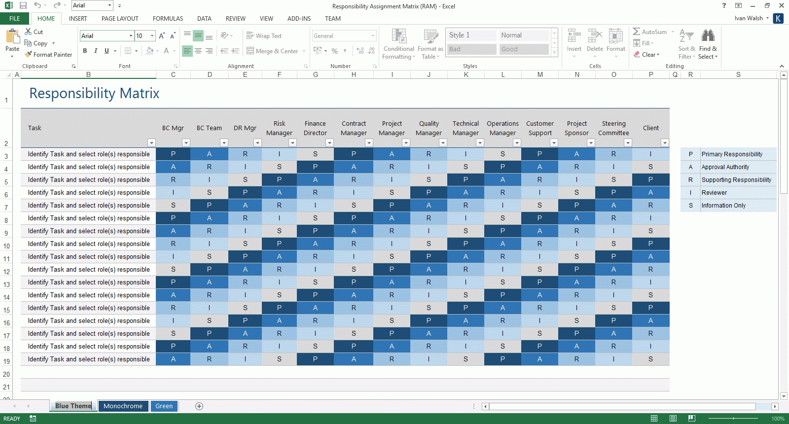 Contract Management Excel Spreadsheet free