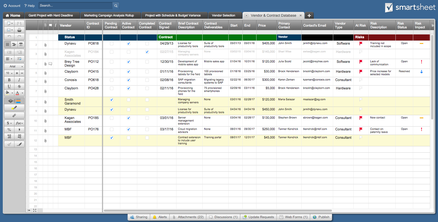 Contract Management Excel Spreadsheet templates