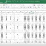 Editable Spreadsheet Html