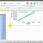 break-even analysis example business plan