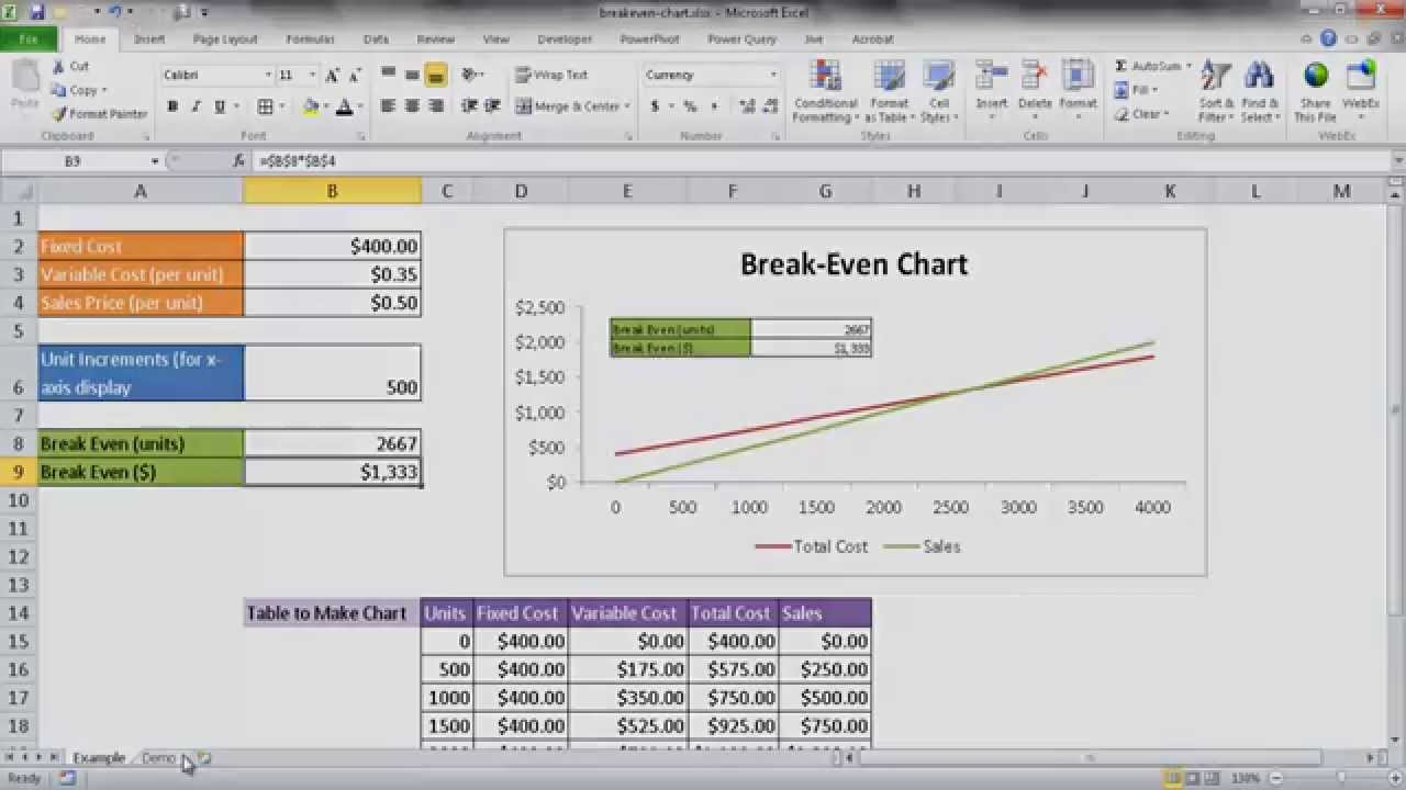 break even analysis template for service business