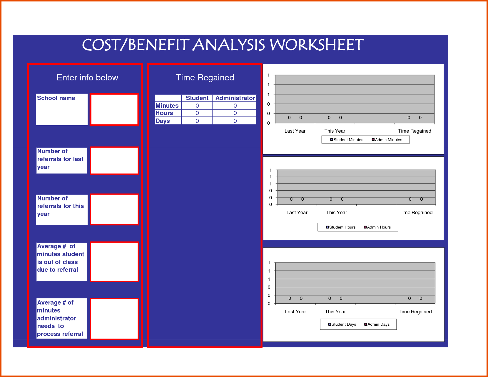 break even analysis template uk