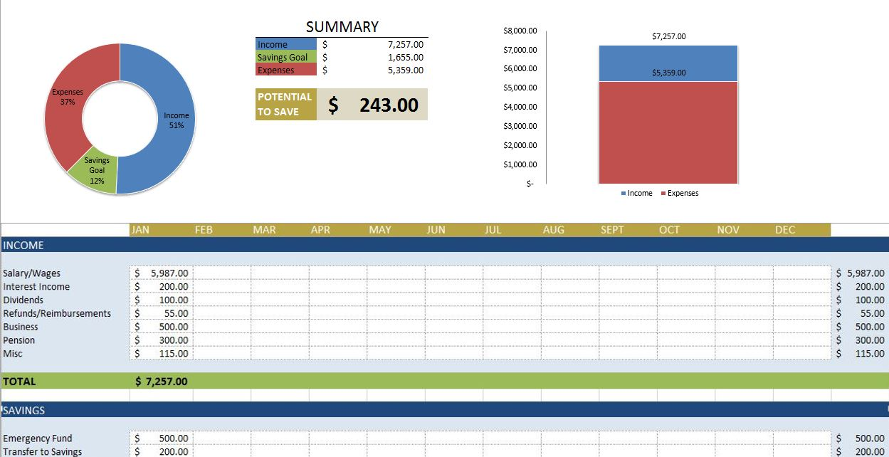 budgeting excel spreadsheet template