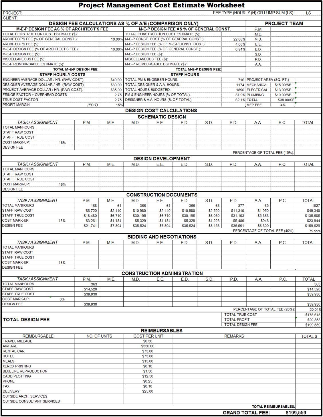 construction cost breakdown spreadsheet template
