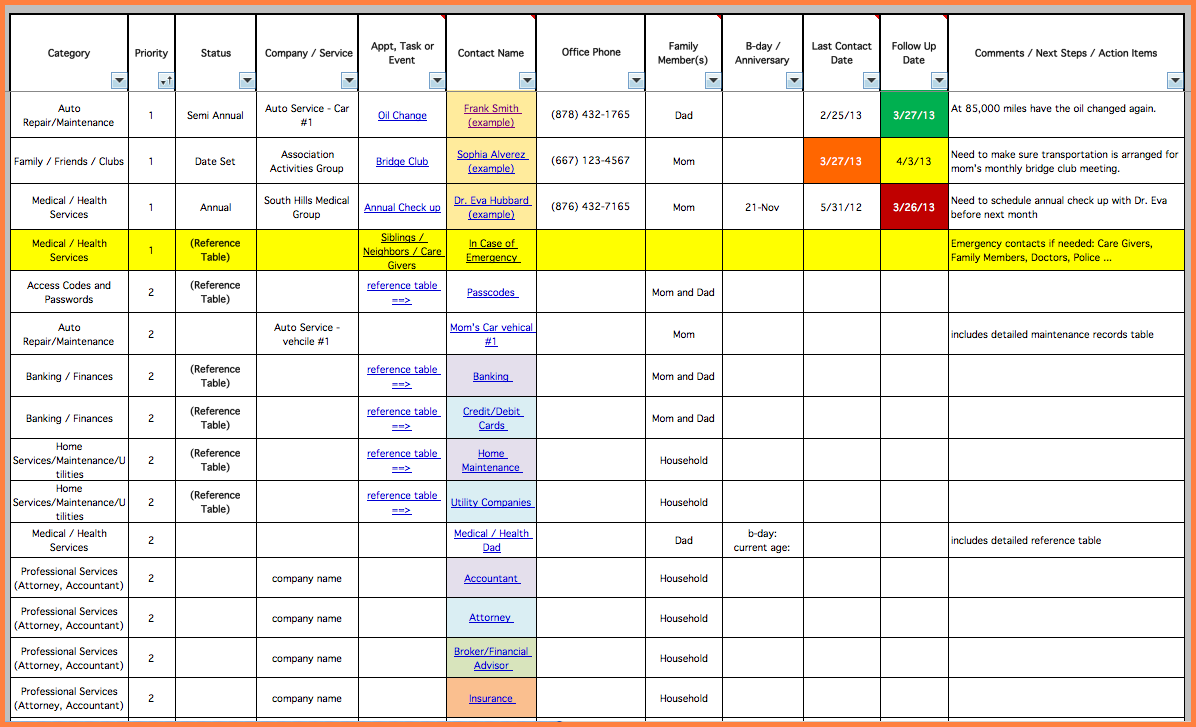 crop budget spreadsheet free templates