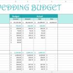crop budget worksheet