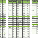 crop production cost spreadsheet