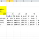 sample break even analysis spreadsheet