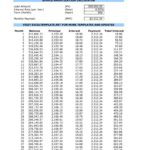 House Buying Calculator Spreadsheet templates