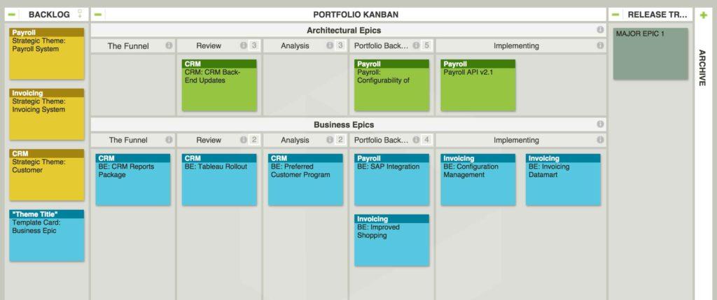 Kanban Spreadsheet Templates