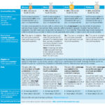 comparing health insurance plans calculator