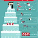 free printable wedding budget spreadsheet