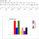 google docs chart template