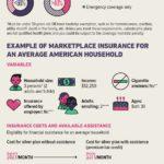 health insurance comparison spreadsheet india