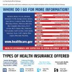 health insurance cost comparison spreadsheet