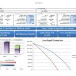 mortgage loan comparison
