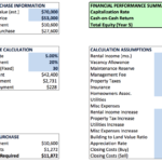 Free Real Estate Investment Spreadsheet Template