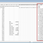 Free all spreadsheet formulas begin with which of these symbols templates