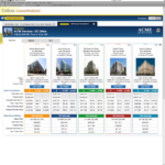 Product Comparison Spreadsheet