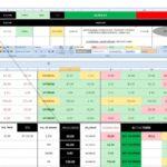 Stock Fundamental Analysis Spreadsheet Templates