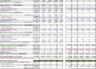 free retirement budget spreadsheet