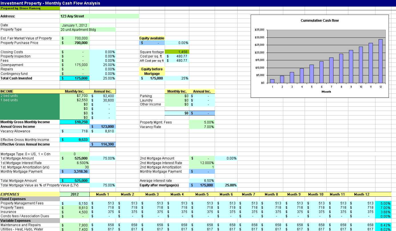 free templates realtor expense tracking spreadsheet