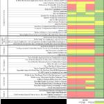 product comparison chart excel