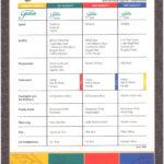 product comparison sheet template