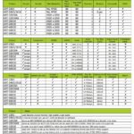 product comparison spreadsheet template
