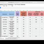 product comparison template website