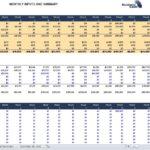 real estate rental spreadsheet template