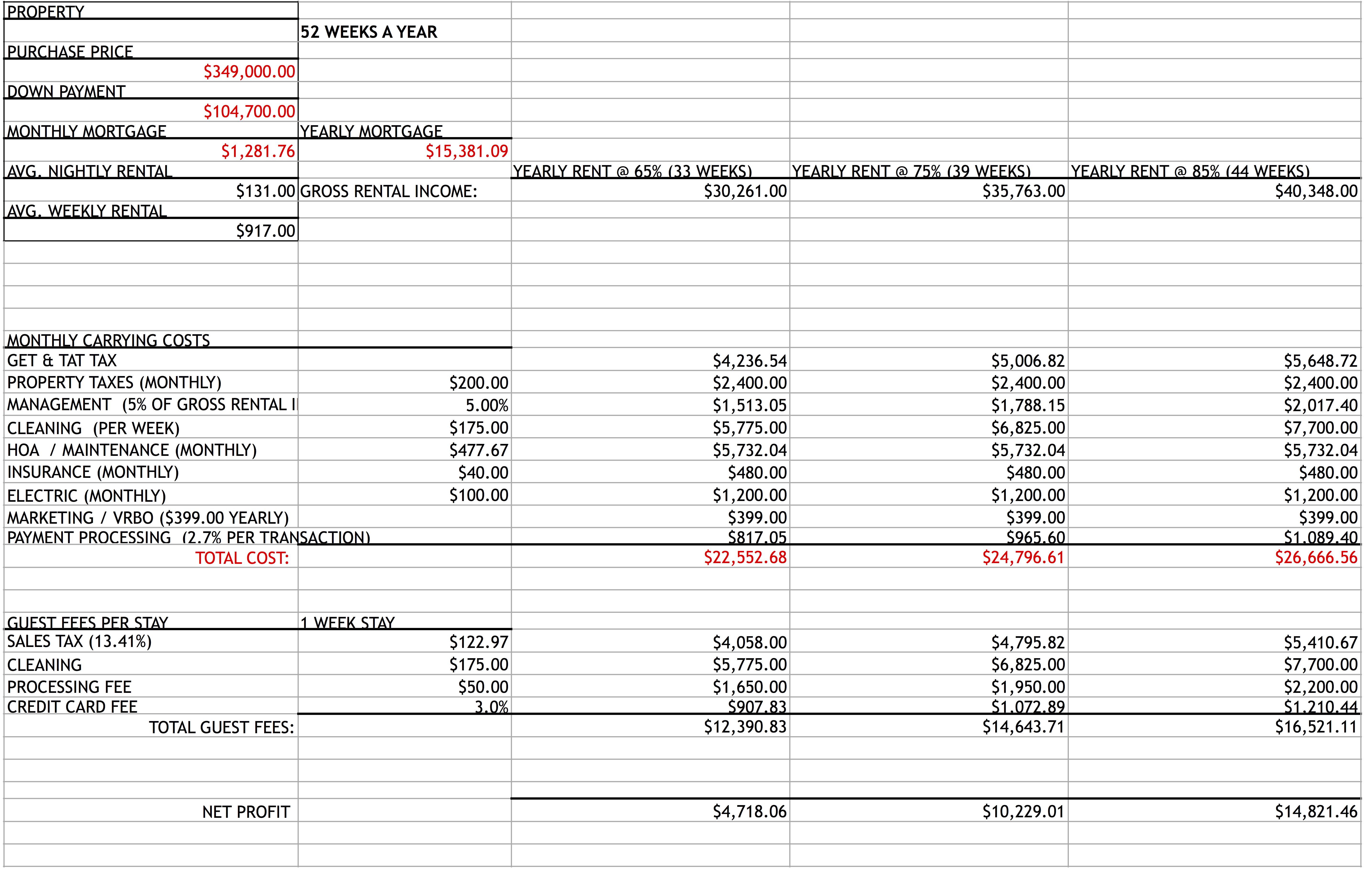 rent payment excel spreadsheet