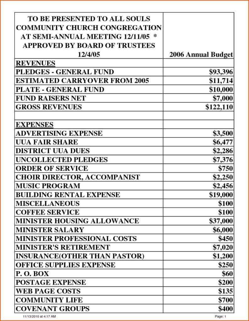 retirement budget spreadsheet excel