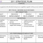 retirement planning spreadsheet excel free