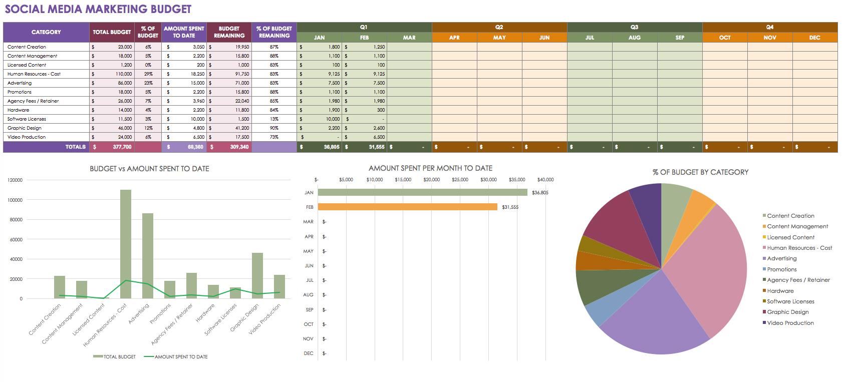 staff resource planning spreadsheet
