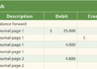 Account Spreadsheet Examples
