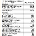 Budget Spreadsheet For Ipad templates free