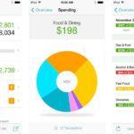 Free Budget Spreadsheet For Ipad templates
