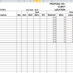 construction estimating excel spreadsheet free templates