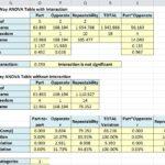 excel formula for percentage of total