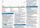 Excel Spreadsheet Training Free Online Download
